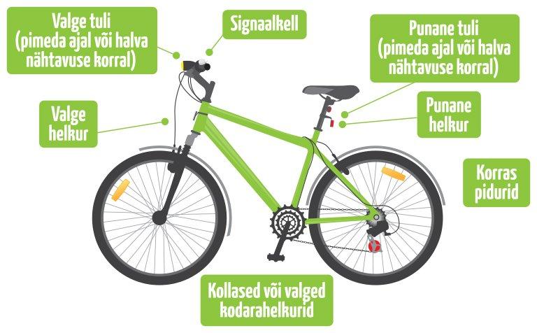 Kuidas jalgrattaga ohutult liigelda?